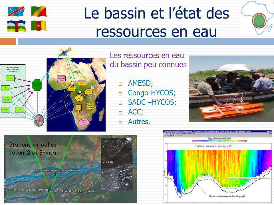 Le bassin et létat des ressources en eau AMESD; Congo-HYCOS; SADC –HYCOS; ACC; Autres. Les ressources en eau du bassin peu connues Stations virtuelles