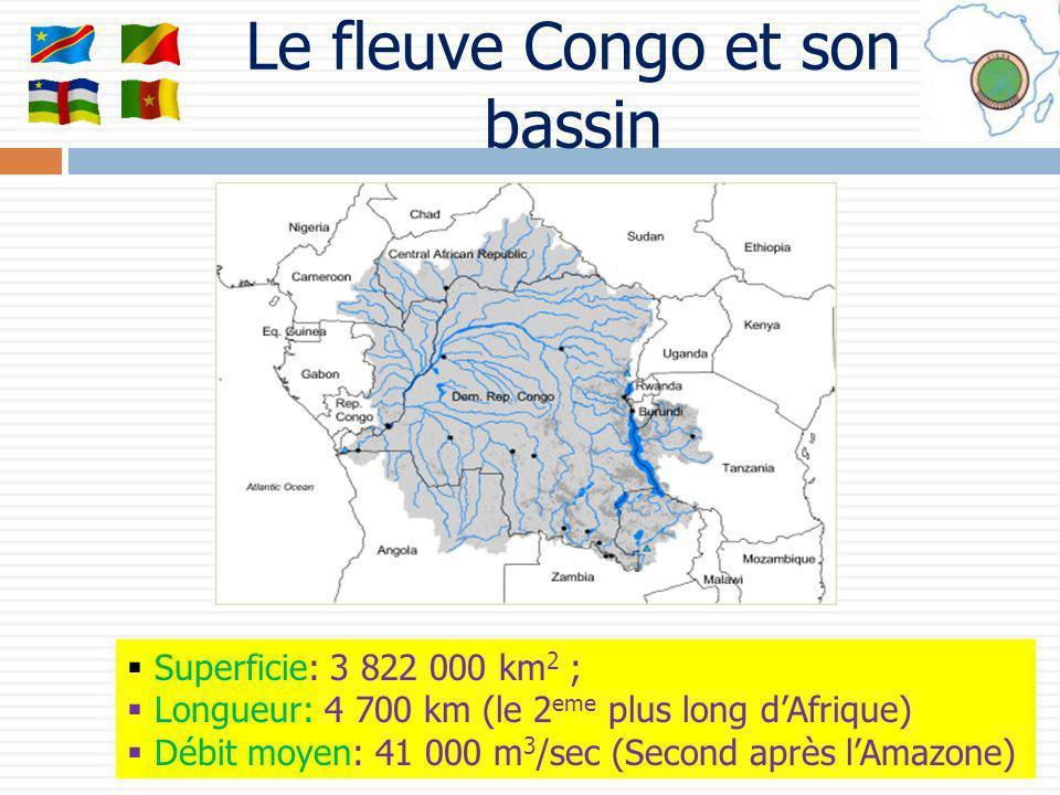 Le fleuve Congo et son bassin Superficie: 3 822 000 km 2 ; Longueur: 4 700 km (le 2 eme plus long dAfrique) Débit moyen: 41 000 m 3 /sec (Second après