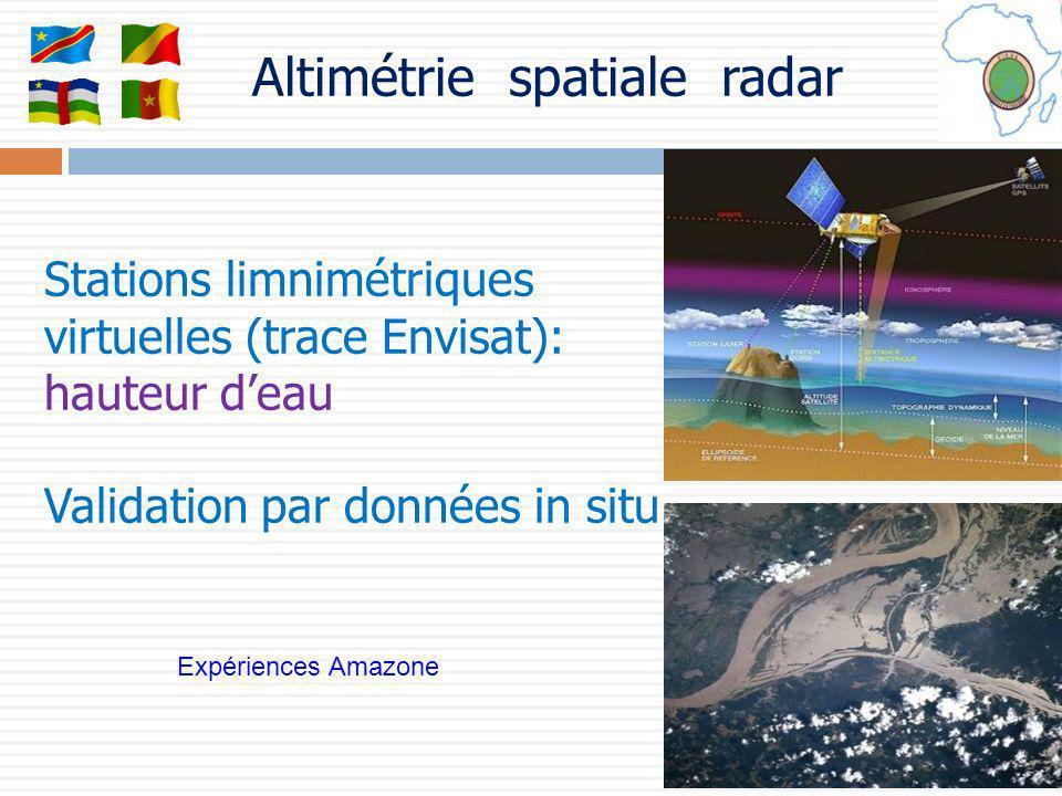 Altimétrie spatiale radar Stations limnimétriques virtuelles (trace Envisat): hauteur deau Validation par données in situ Expériences Amazone