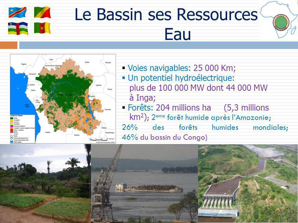 Le Bassin ses Ressources en Eau Voies navigables: 25 000 Km; Un potentiel hydroélectrique: plus de 100 000 MW dont 44 000 MW à Inga; Forêts: 204 milli