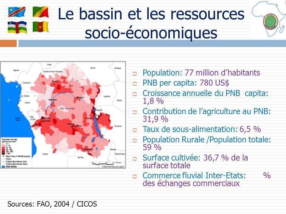 Le bassin et les ressources socio-économiques Population: 77 million dhabitants PNB per capita: 780 US$ Croissance annuelle du PNB capita: 1,8 % Contr