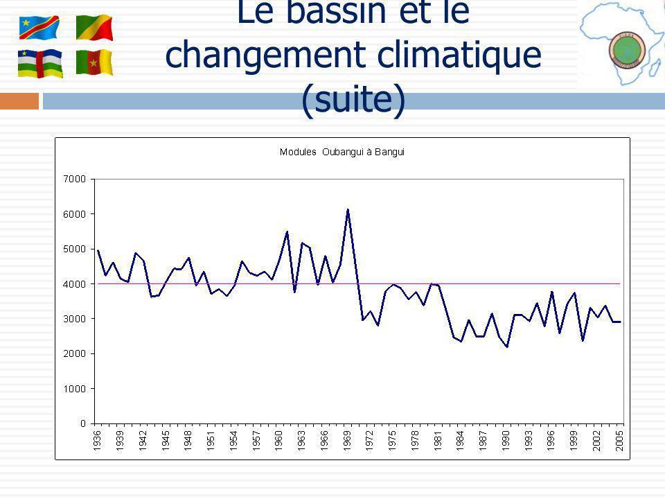 Le bassin et le changement climatique (suite)