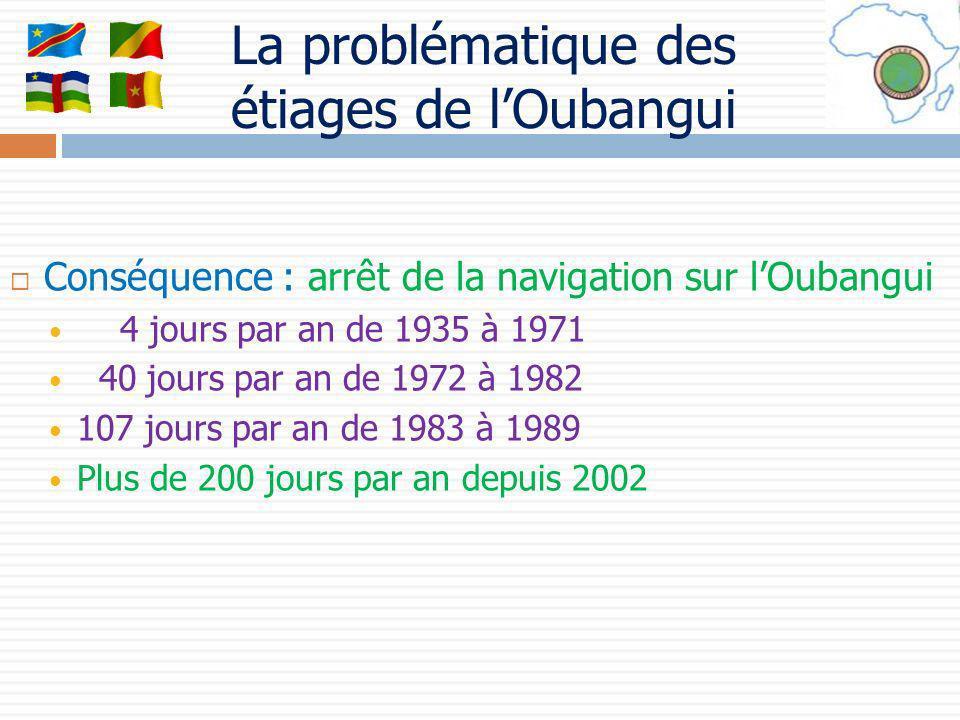 Conséquence : arrêt de la navigation sur lOubangui 4 jours par an de 1935 à 1971 40 jours par an de 1972 à 1982 107 jours par an de 1983 à 1989 Plus d