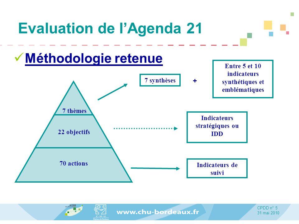 7 thèmes 70 actions 22 objectifs Evaluation de lAgenda 21 CPDD n° 5 31 mai 2010 7 synthèses Entre 5 et 10 indicateurs synthétiques et emblématiques + Indicateurs de suivi Indicateurs stratégiques ou IDD Méthodologie retenue