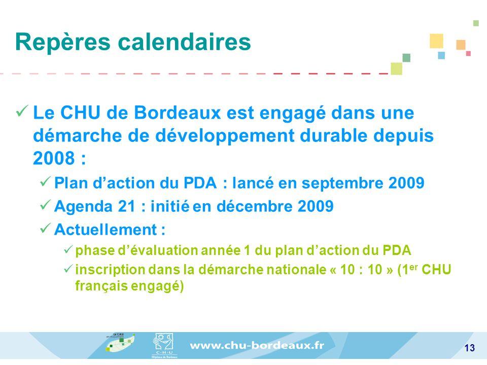 Repères calendaires Le CHU de Bordeaux est engagé dans une démarche de développement durable depuis 2008 : Plan daction du PDA : lancé en septembre 2009 Agenda 21 : initié en décembre 2009 Actuellement : phase dévaluation année 1 du plan daction du PDA inscription dans la démarche nationale « 10 : 10 » (1 er CHU français engagé) 13
