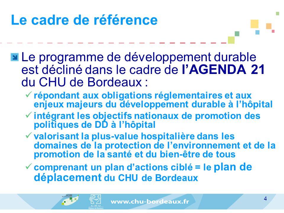 Le cadre de référence Le programme de développement durable est décliné dans le cadre de lAGENDA 21 du CHU de Bordeaux : répondant aux obligations réglementaires et aux enjeux majeurs du développement durable à lhôpital intégrant les objectifs nationaux de promotion des politiques de DD à lhôpital valorisant la plus-value hospitalière dans les domaines de la protection de lenvironnement et de la promotion de la santé et du bien-être de tous comprenant un plan dactions ciblé = le plan de déplacement du CHU de Bordeaux 4