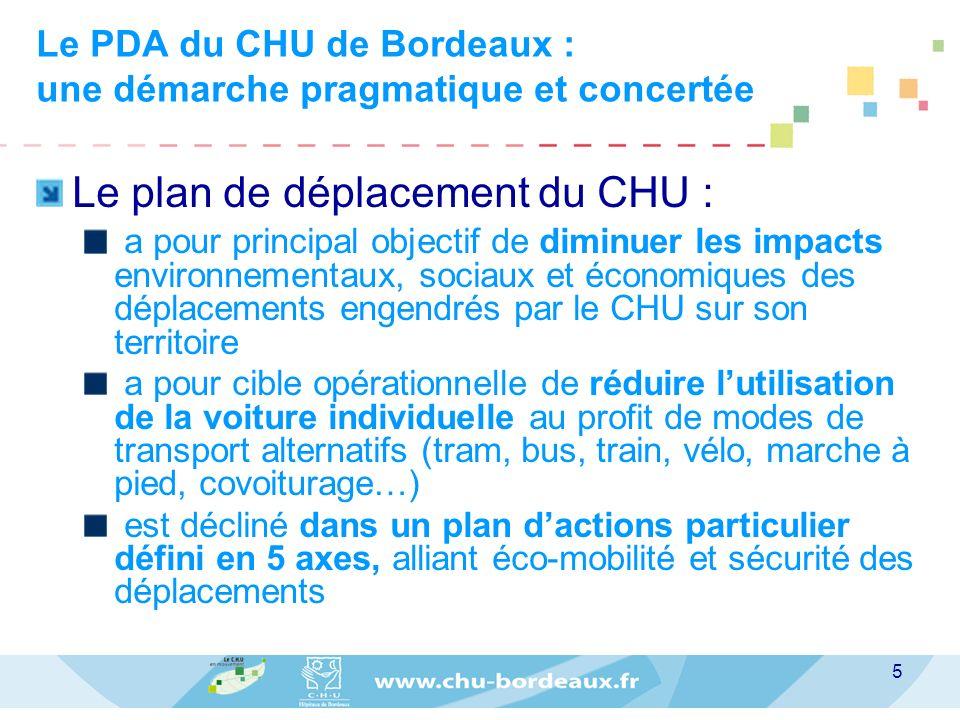 Lagenda 21 du CHU de Bordeaux