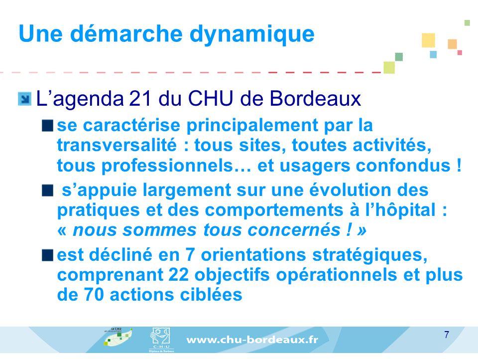 Une démarche dynamique Lagenda 21 du CHU de Bordeaux se caractérise principalement par la transversalité : tous sites, toutes activités, tous professionnels… et usagers confondus .