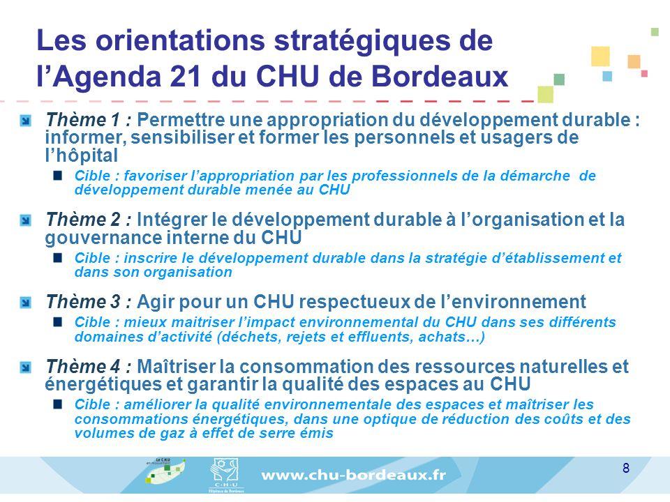 Les orientations stratégiques de lAgenda 21 du CHU de Bordeaux Thème 1 : Permettre une appropriation du développement durable : informer, sensibiliser et former les personnels et usagers de lhôpital Cible : favoriser lappropriation par les professionnels de la démarche de développement durable menée au CHU Thème 2 : Intégrer le développement durable à lorganisation et la gouvernance interne du CHU Cible : inscrire le développement durable dans la stratégie détablissement et dans son organisation Thème 3 : Agir pour un CHU respectueux de lenvironnement Cible : mieux maitriser limpact environnemental du CHU dans ses différents domaines dactivité (déchets, rejets et effluents, achats…) Thème 4 : Maîtriser la consommation des ressources naturelles et énergétiques et garantir la qualité des espaces au CHU Cible : améliorer la qualité environnementale des espaces et maîtriser les consommations énergétiques, dans une optique de réduction des coûts et des volumes de gaz à effet de serre émis 8