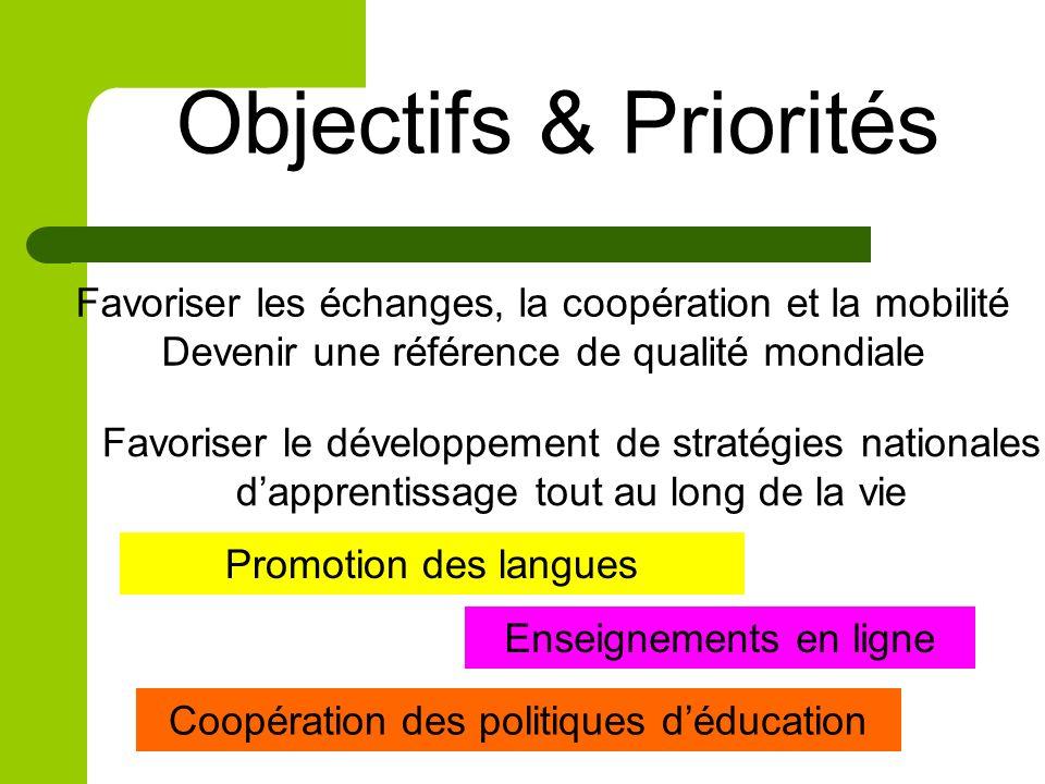 Objectifs & Priorités Favoriser les échanges, la coopération et la mobilité Devenir une référence de qualité mondiale Favoriser le développement de st