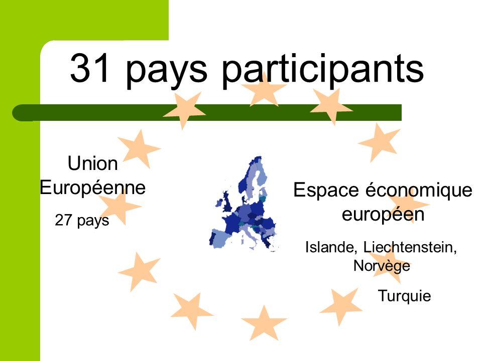 31 pays participants Union Européenne Espace économique européen 27 pays Islande, Liechtenstein, Norvège Turquie