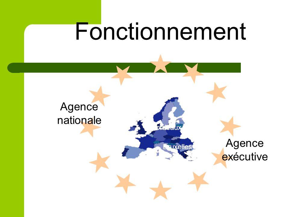 Fonctionnement Agence nationale Agence exécutive Bordeaux Bruxelles