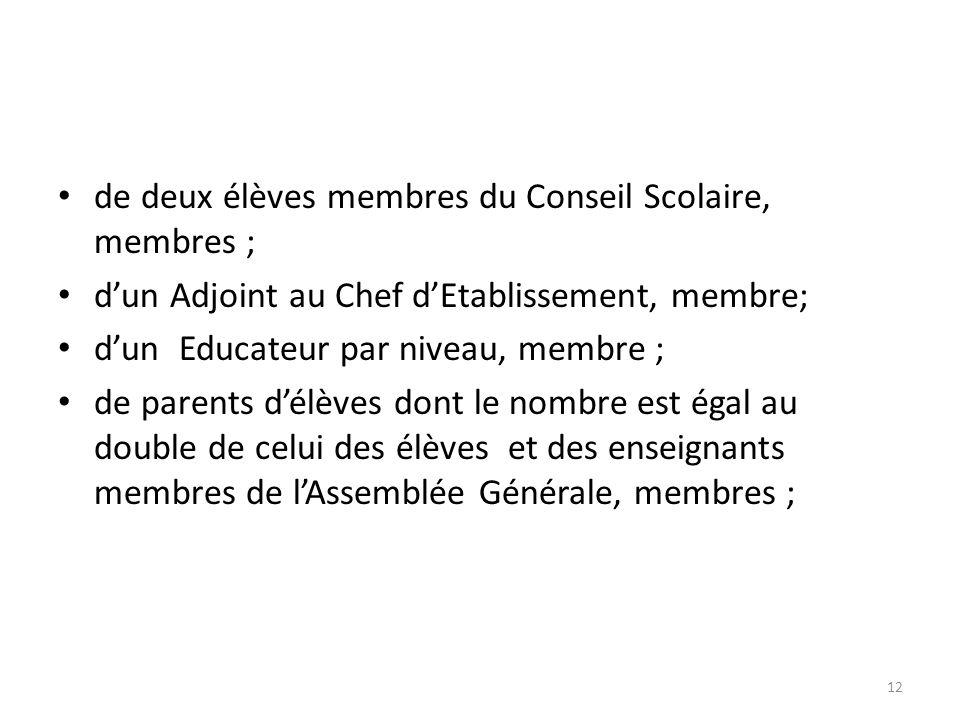 de deux élèves membres du Conseil Scolaire, membres ; dun Adjoint au Chef dEtablissement, membre; dun Educateur par niveau, membre ; de parents délève
