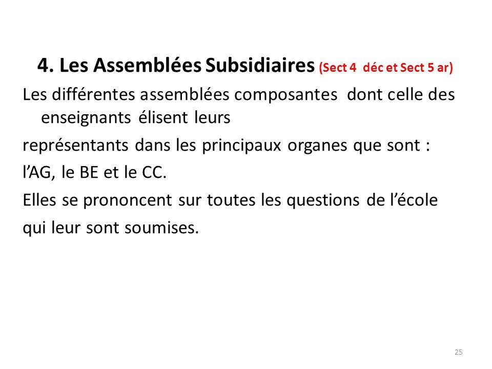 4. Les Assemblées Subsidiaires (Sect 4 déc et Sect 5 ar) Les différentes assemblées composantes dont celle des enseignants élisent leurs représentants