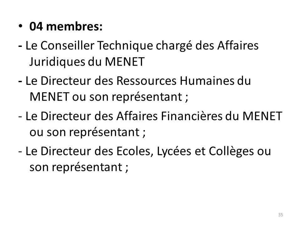 04 membres: - Le Conseiller Technique chargé des Affaires Juridiques du MENET - Le Directeur des Ressources Humaines du MENET ou son représentant ; -