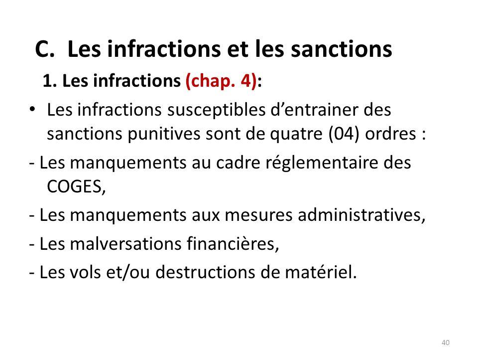 C. Les infractions et les sanctions 1. Les infractions (chap. 4): Les infractions susceptibles dentrainer des sanctions punitives sont de quatre (04)