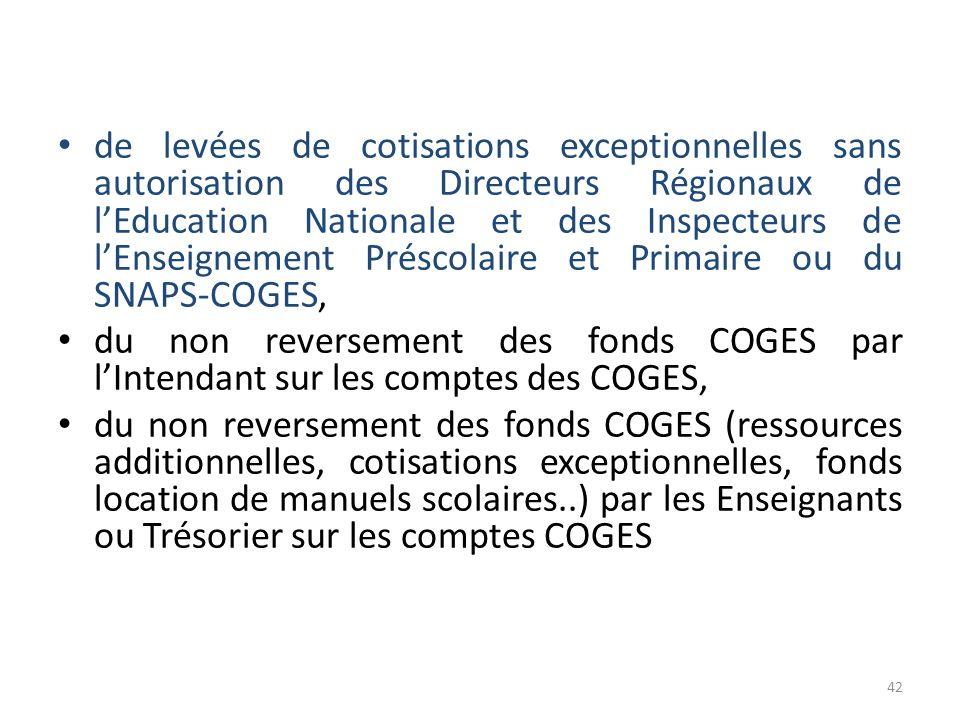 de levées de cotisations exceptionnelles sans autorisation des Directeurs Régionaux de lEducation Nationale et des Inspecteurs de lEnseignement Présco