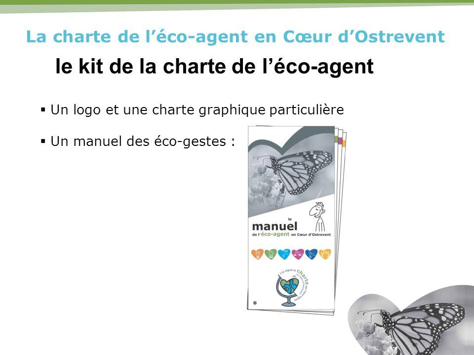 La charte de léco-agent en Cœur dOstrevent le kit de la charte de léco-agent Un logo et une charte graphique particulière Un manuel des éco-gestes :