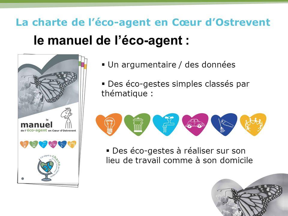La charte de léco-agent en Cœur dOstrevent le manuel de léco-agent : Un argumentaire / des données Des éco-gestes simples classés par thématique : Des