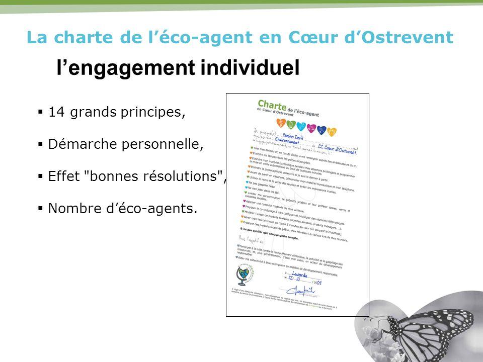 La charte de léco-agent en Cœur dOstrevent lengagement individuel 14 grands principes, Démarche personnelle, Effet