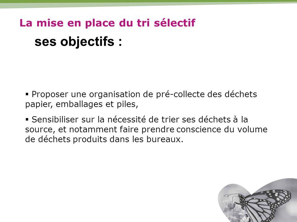 ses objectifs : La mise en place du tri sélectif Proposer une organisation de pré-collecte des déchets papier, emballages et piles, Sensibiliser sur l