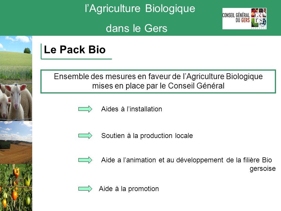 lAgriculture Biologique dans le Gers Le Pack Bio Ensemble des mesures en faveur de lAgriculture Biologique mises en place par le Conseil Général Aides