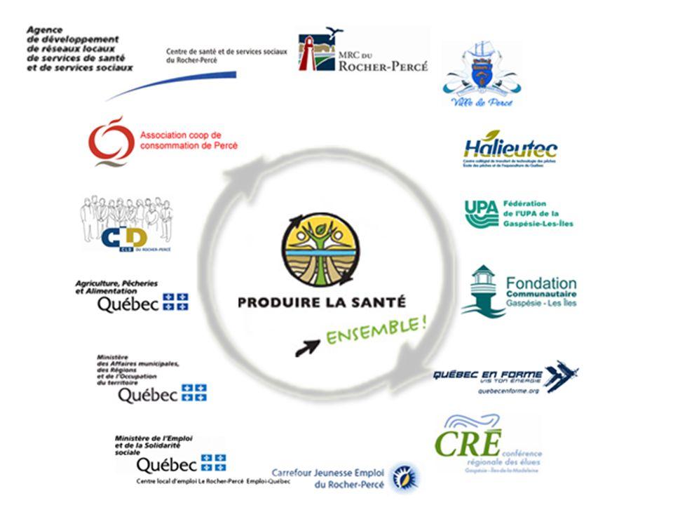Notre mission Accompagner, développer et expérimenter des solutions collectives pour lamélioration de la santé globale par laccroissement de lautonomie alimentaire.