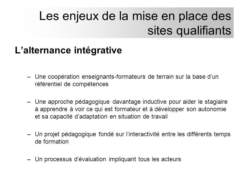 Les enjeux de la mise en place des sites qualifiants Lalternance intégrative –Une coopération enseignants-formateurs de terrain sur la base dun référe