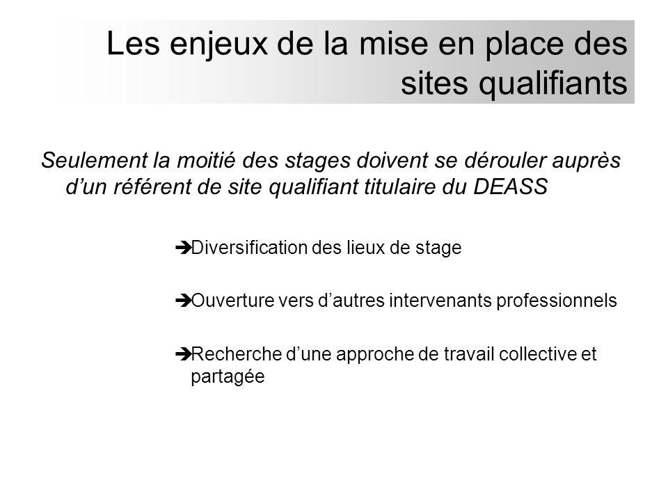 Les enjeux de la mise en place des sites qualifiants Seulement la moitié des stages doivent se dérouler auprès dun référent de site qualifiant titulai