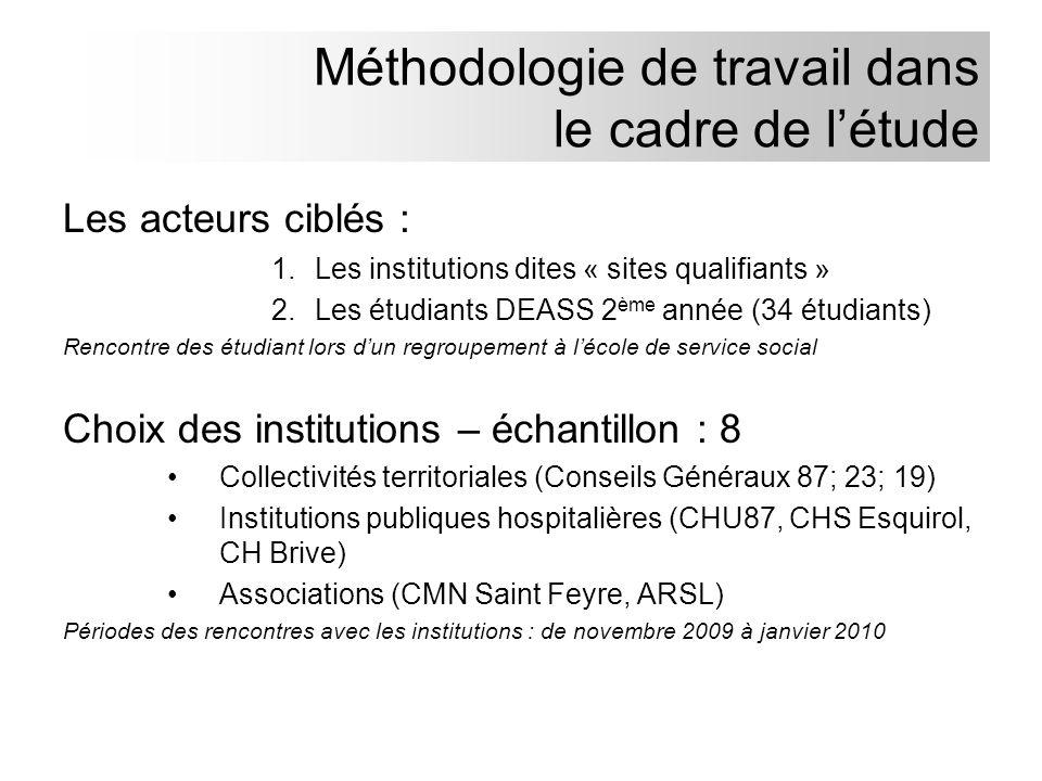 Méthodologie de travail dans le cadre de létude Les acteurs ciblés : 1.Les institutions dites « sites qualifiants » 2.Les étudiants DEASS 2 ème année