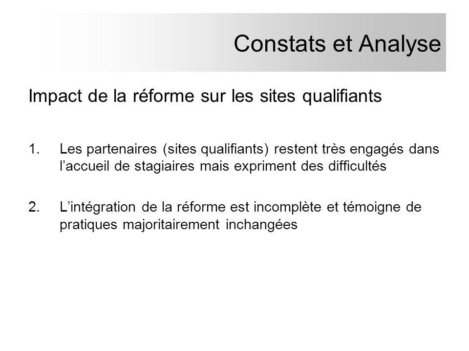 Constats et Analyse Impact de la réforme sur les sites qualifiants 1.Les partenaires (sites qualifiants) restent très engagés dans laccueil de stagiai