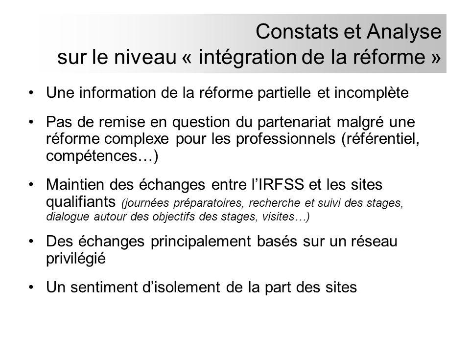 Une information de la réforme partielle et incomplète Pas de remise en question du partenariat malgré une réforme complexe pour les professionnels (ré