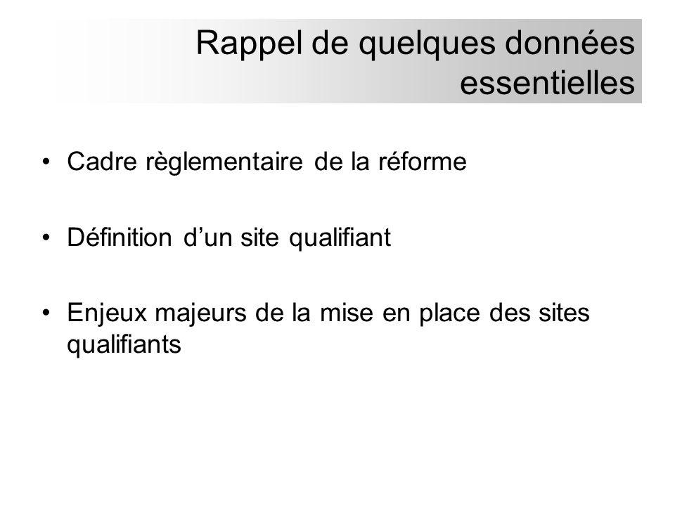 Rappel de quelques données essentielles Cadre règlementaire de la réforme Définition dun site qualifiant Enjeux majeurs de la mise en place des sites