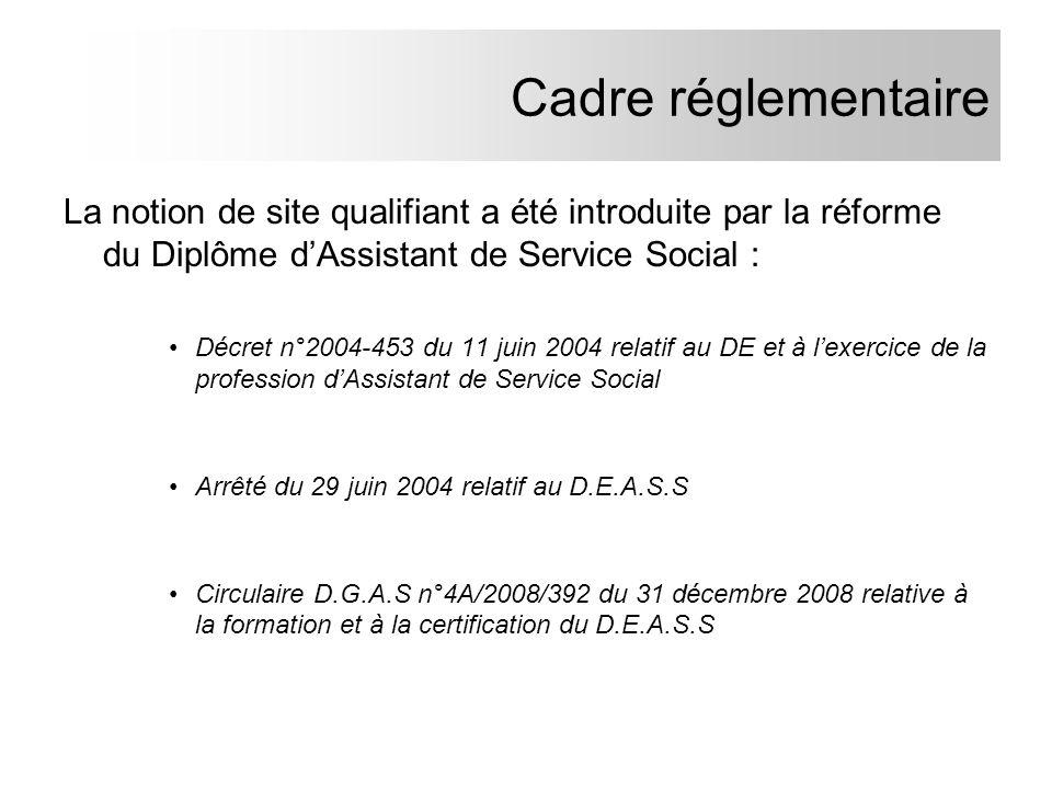 Cadre réglementaire La notion de site qualifiant a été introduite par la réforme du Diplôme dAssistant de Service Social : Décret n°2004-453 du 11 jui