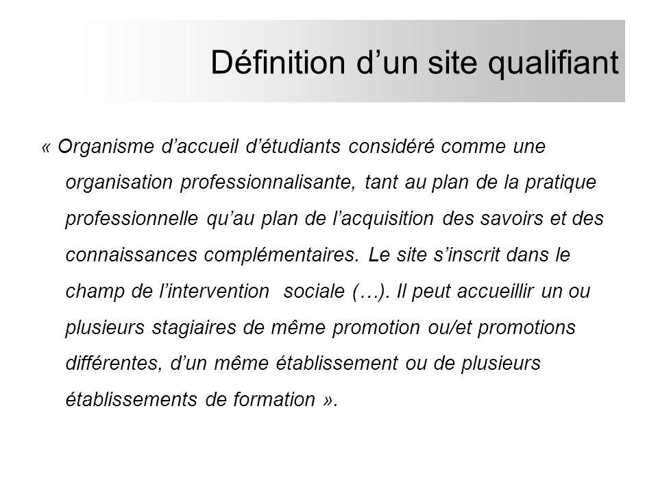 Définition dun site qualifiant « Organisme daccueil détudiants considéré comme une organisation professionnalisante, tant au plan de la pratique profe
