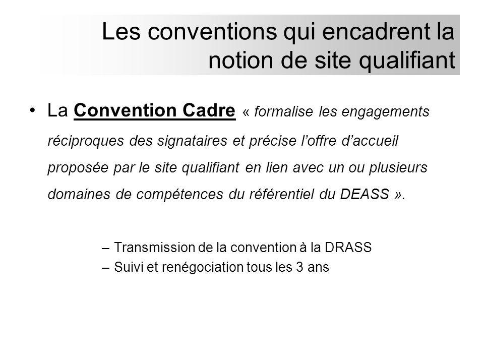 Les conventions qui encadrent la notion de site qualifiant La Convention Cadre « formalise les engagements réciproques des signataires et précise loff