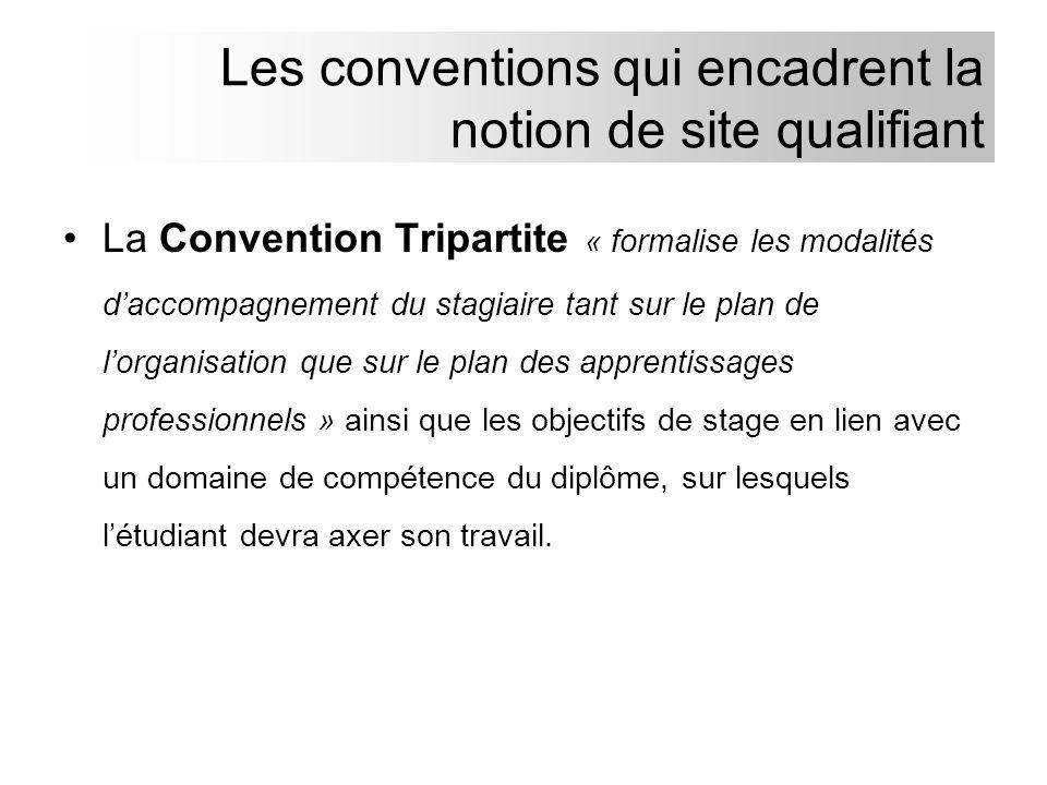Les conventions qui encadrent la notion de site qualifiant La Convention Tripartite « formalise les modalités daccompagnement du stagiaire tant sur le