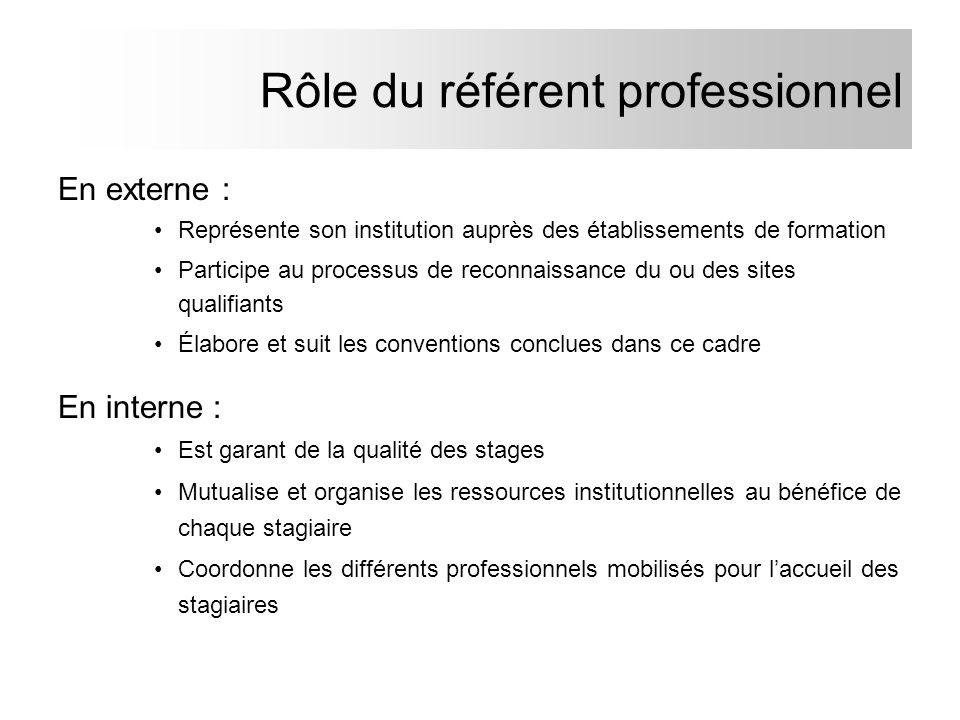 Rôle du référent professionnel En externe : Représente son institution auprès des établissements de formation Participe au processus de reconnaissance