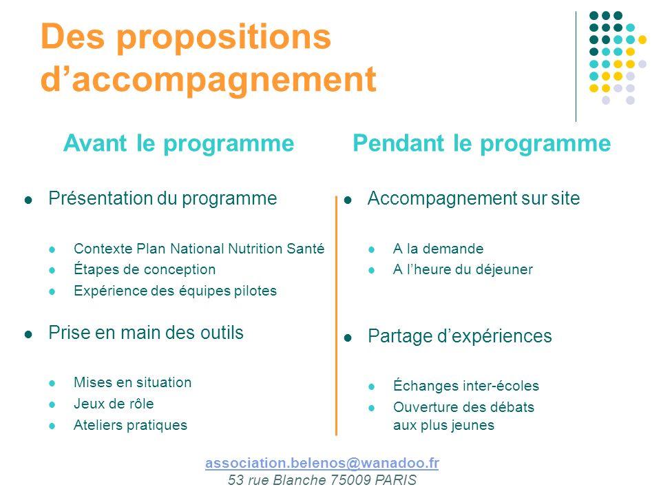 Des propositions daccompagnement Avant le programme Présentation du programme Contexte Plan National Nutrition Santé Étapes de conception Expérience d