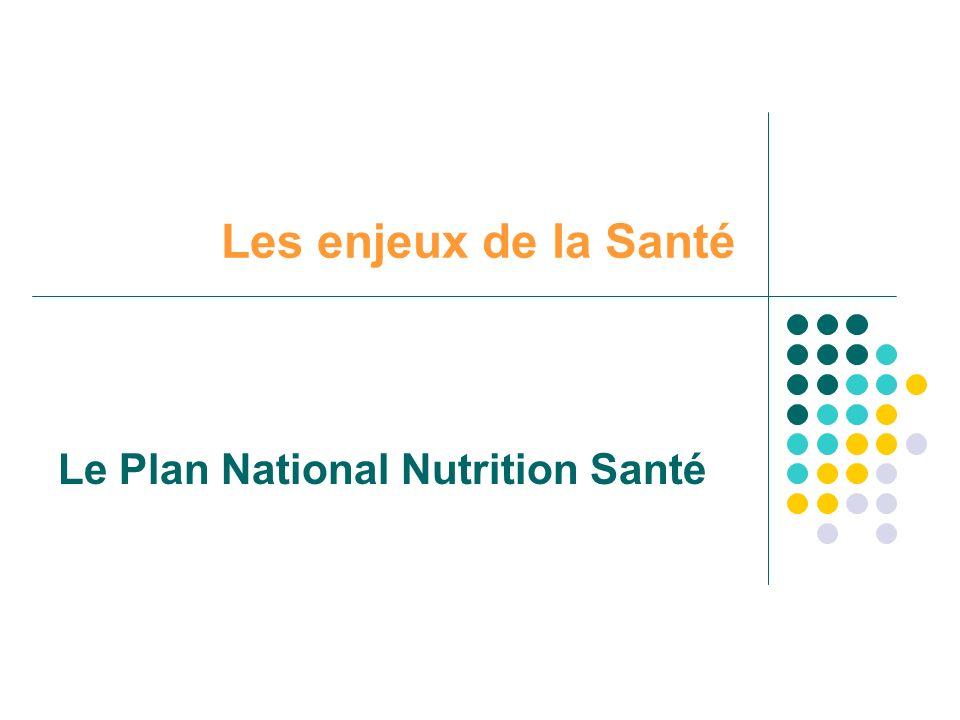 Les enjeux de la Santé Le Plan National Nutrition Santé