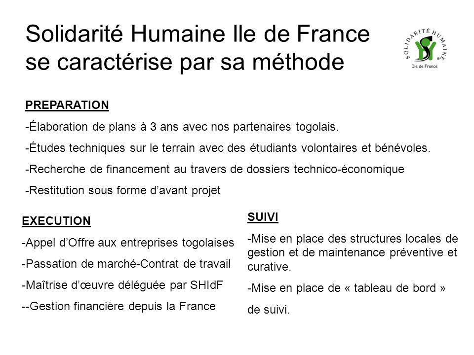 Solidarité Humaine Ile de France se caractérise par sa méthode PREPARATION -Élaboration de plans à 3 ans avec nos partenaires togolais.