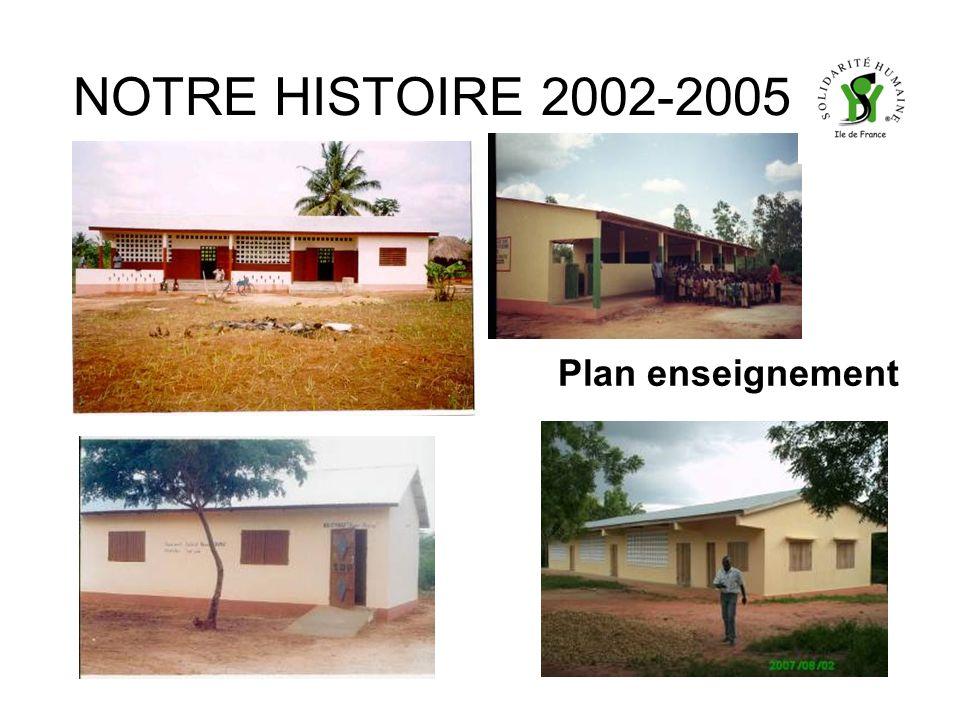 NOTRE HISTOIRE 2002-2005 Plan enseignement