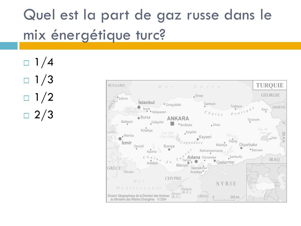 Quel est la part de gaz russe dans le mix énergétique turc? 1/4 1/3 1/2 2/3