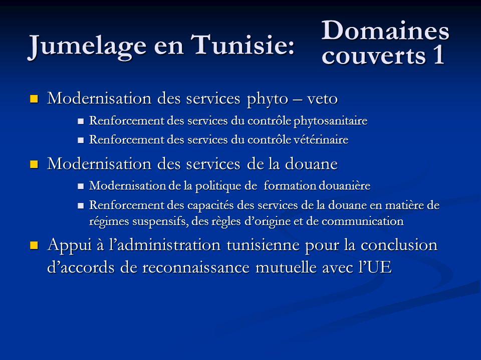 Jumelage en Tunisie: Modernisation des services phyto – veto Modernisation des services phyto – veto Renforcement des services du contrôle phytosanita
