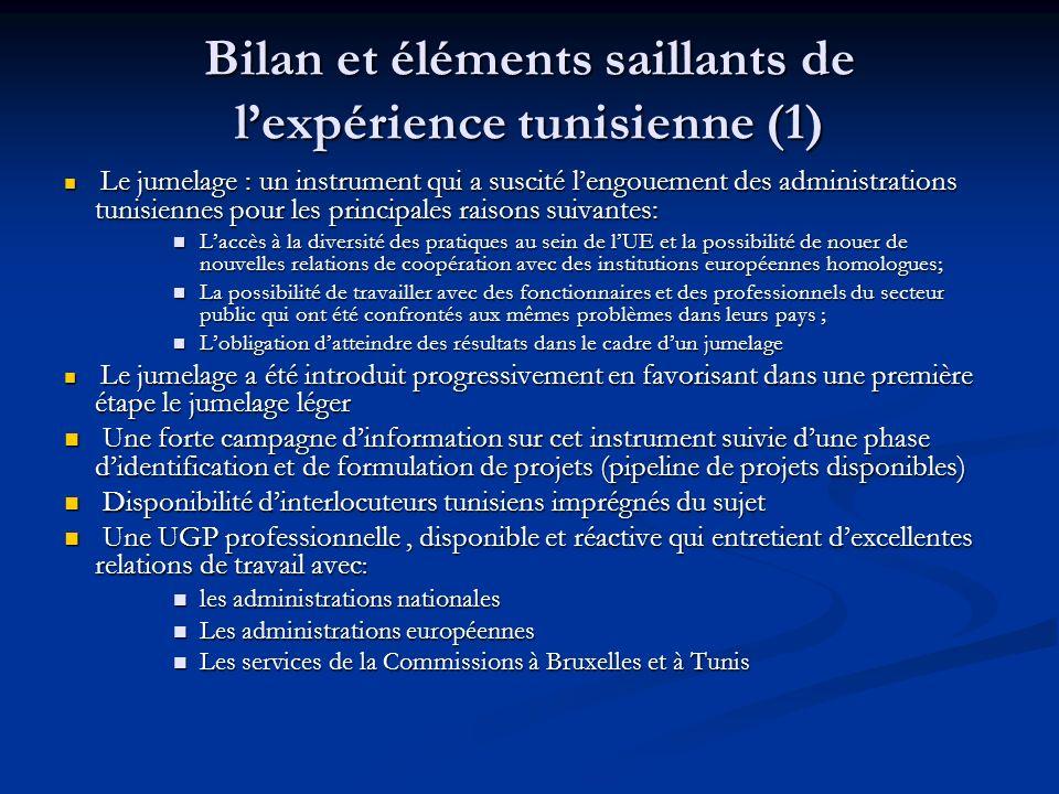 Bilan et éléments saillants de lexpérience tunisienne (1) Le jumelage : un instrument qui a suscité lengouement des administrations tunisiennes pour l