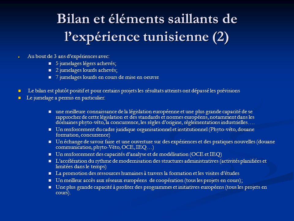 Bilan et éléments saillants de lexpérience tunisienne (2) Au bout de 3 ans dexpériences avec: Au bout de 3 ans dexpériences avec: 5 jumelages légers a