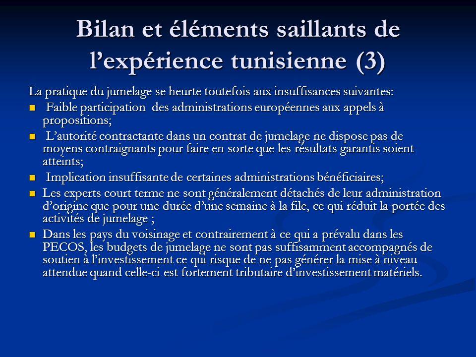 Bilan et éléments saillants de lexpérience tunisienne (3) La pratique du jumelage se heurte toutefois aux insuffisances suivantes: Faible participatio