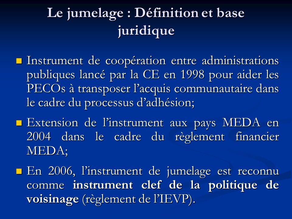 Le jumelage : Définition et base juridique Instrument de coopération entre administrations publiques lancé par la CE en 1998 pour aider les PECOs à tr