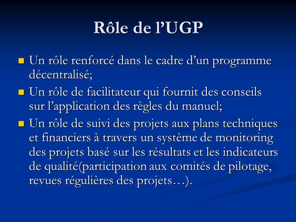 Rôle de lUGP Un rôle renforcé dans le cadre dun programme décentralisé; Un rôle renforcé dans le cadre dun programme décentralisé; Un rôle de facilita