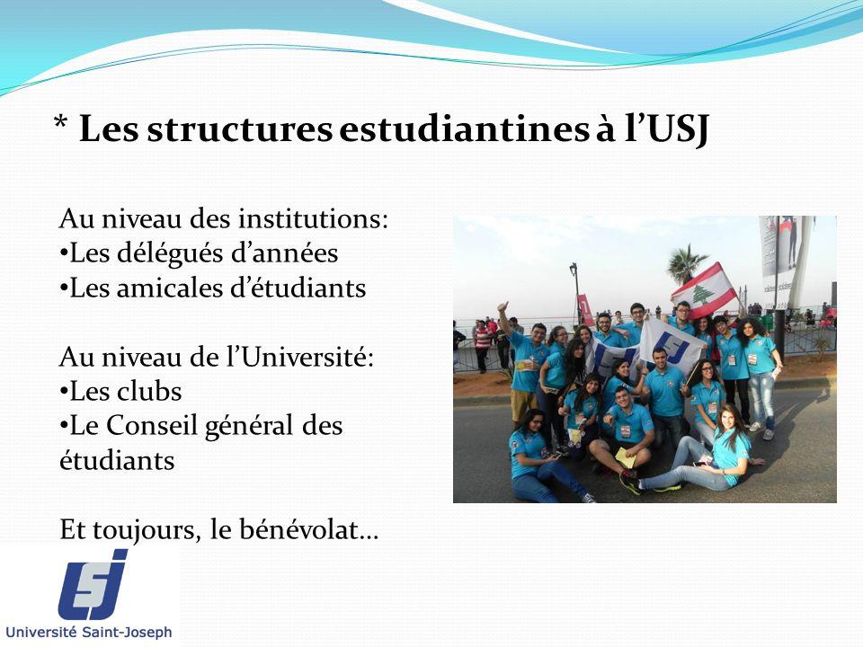 * Les structures estudiantines à lUSJ Au niveau des institutions: Les délégués dannées Les amicales détudiants Au niveau de lUniversité: Les clubs Le Conseil général des étudiants Et toujours, le bénévolat…